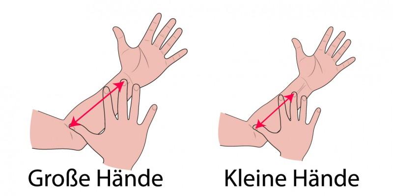 Form und Größe der Hände bestimmen deinen Charakter.
