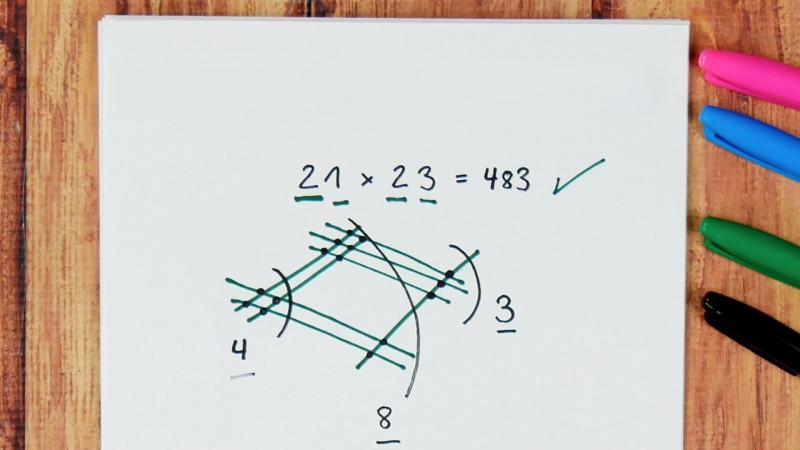 trick multiplikation zweistelliger zahlen