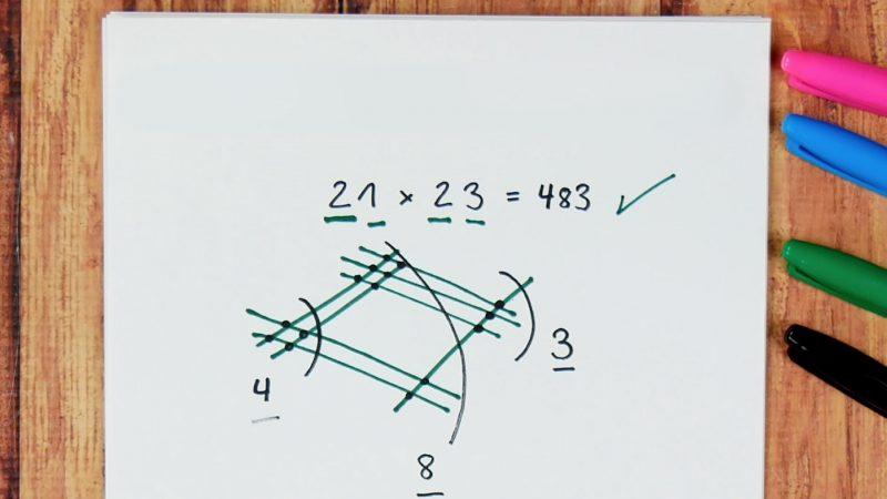 astuces multiplications