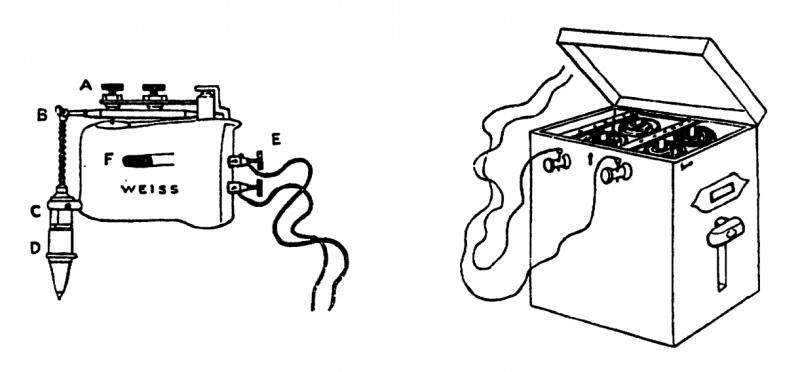Der Vibrator gegen weibliche Hysterie